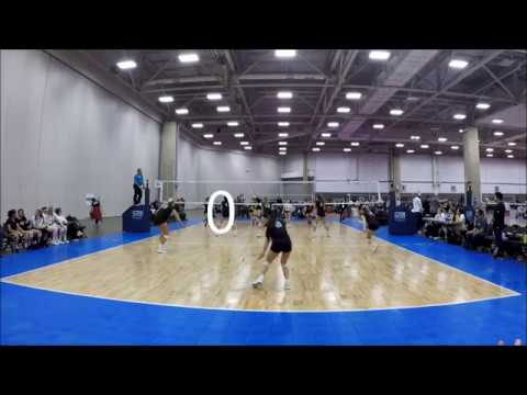 Marina Gonzalez Volleyball high lights 2018