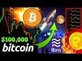 Bitcoin NEWS  Market Manipulation by Tether USDT ...