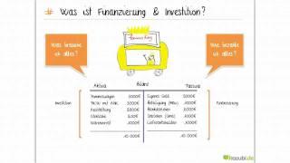 3.4.1. Was ist Finanzierung & Investition? Crashkurs IHK Prüfung