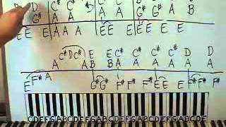 How To Play Tears In Heaven by Eric Clapton Piano Lesson Shawn Cheek Tutorial