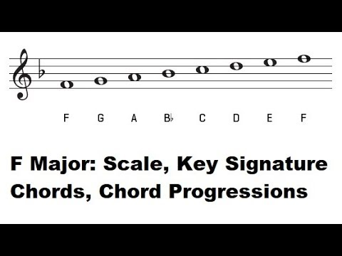 The Key Of F Major F Major Scale Key Signature Piano Chords And