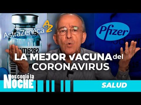 ESTA Es La MEJOR VACUNA Para COVID 19, Oswaldo Restrepo - Nos Cogió La Noche