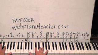 Piano Lesson Love Lies Bleeding Elton John - The 30th Hired Request Continued