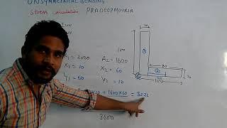 Unsymmetrical bending stress calculation part 2
