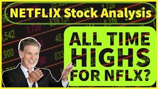 NETFLIX (NFLX) Stock Analysis …