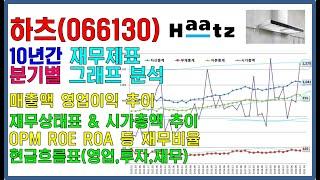 분기별 그래프로 보는 재무제표 분석(10년) - 하츠(…