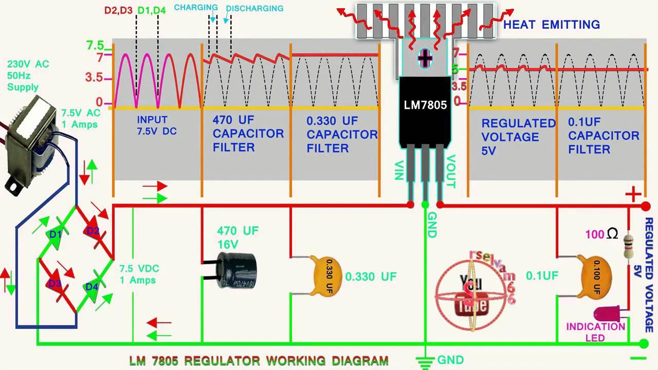lm7805 voltage regulator working and wave form animation how to work voltage regulator youtube [ 1280 x 720 Pixel ]