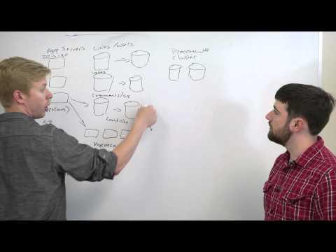 Cache Architecture - Web Development