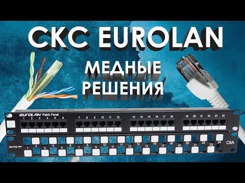 Медные решения СКС Eurolan: обзор структурированных кабельных систем Eurolan (медные решения)