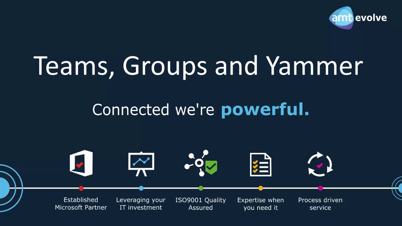 when to use microsoft teams groups and yammer webinar youtube