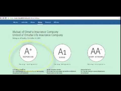 Mutual of Omaha Medicare Supplement Reviews