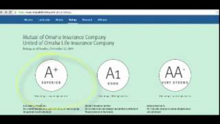 Mutual Omaha Medicare Supplement Reviews