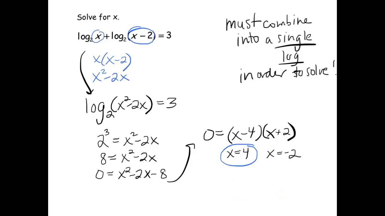 Solving Exponential & Logarithmic Equations Algebraically - YouTube