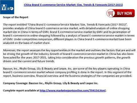 Brand E-commerce Service Market Trends, Industry Analysis
