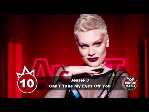 Top 10 Songs Of The Week - December 10, 2016 (Your Choice Top 10)