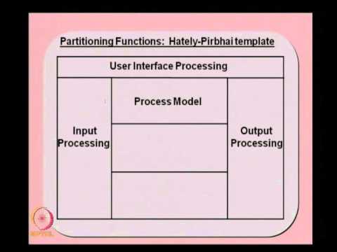 Mod-01 Lec-09 Functional Architecture Development