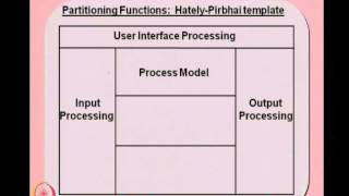 Mod-01 Lec-09 Functional Architecture Development