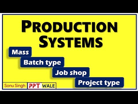 PRODUCTION SYSTEMS – TYPES | MASS, BATCH TYPE, JOB SHOP & PROJECT TYPE | BBA/MBA | ppt