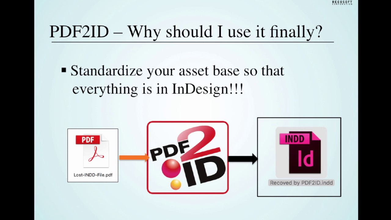 Open pdf in indesign using pdf2id youtube open pdf in indesign using pdf2id fandeluxe Choice Image