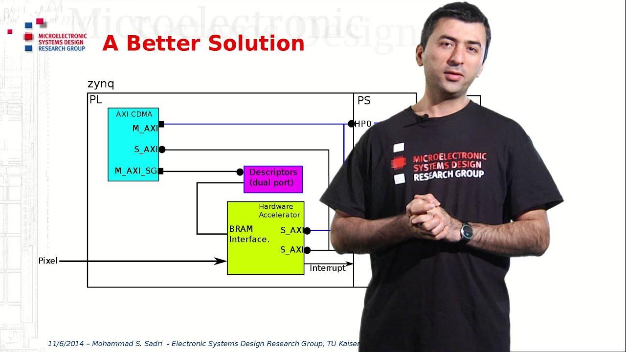 medium resolution of creating custom axi master interfaces part 1 lesson 7