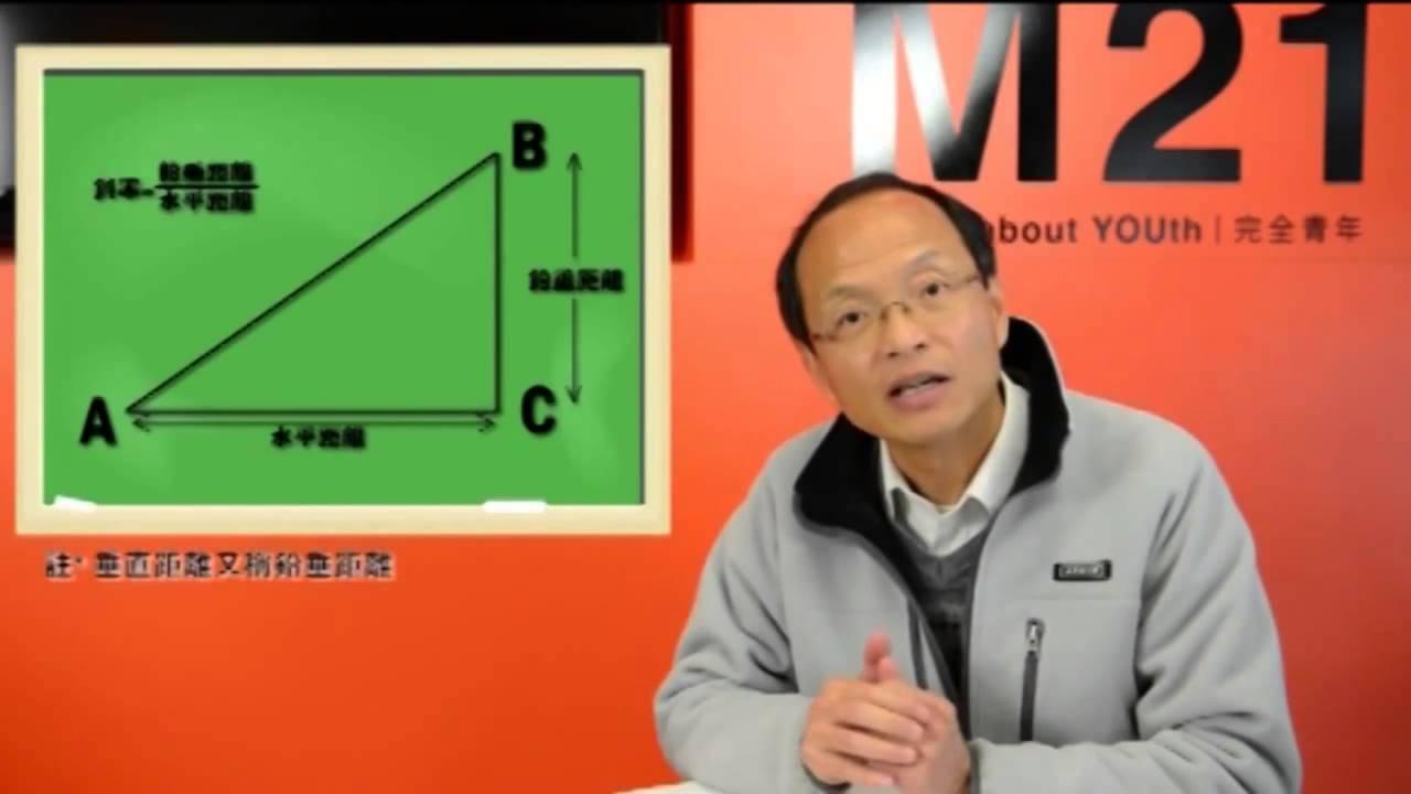 《社區教室@數學篇》傾角和斜率會點計 - YouTube