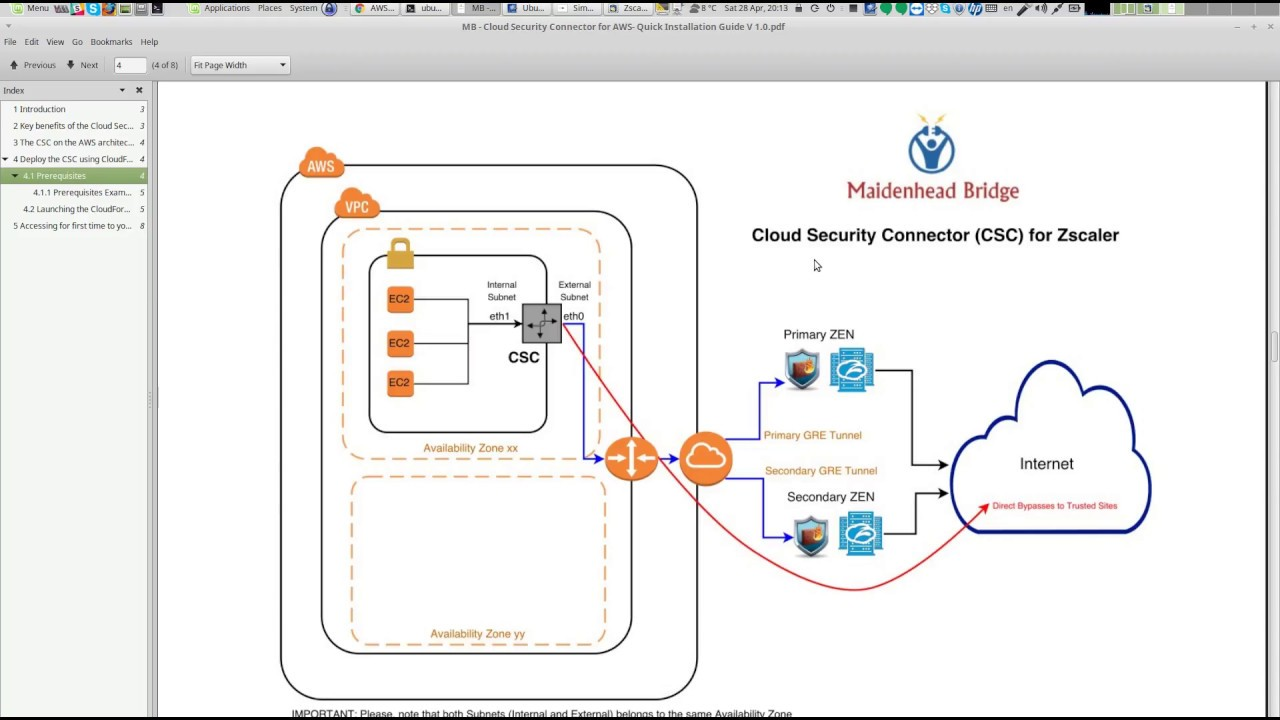 Cloud Security Connector (Zscaler) for AWS