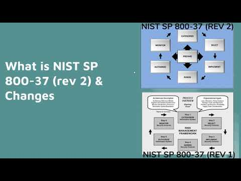 NIST 800 37 Revision 2 Risk Management Framework for Information Systems and Organizations A System