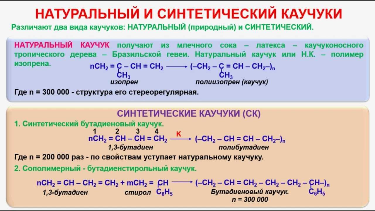 сходство и различие синтетических каучуков и волокн нем можно