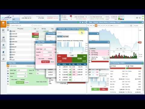 "Mubasher Trade "" MTPlus ""  Global Trading Platform 2016"