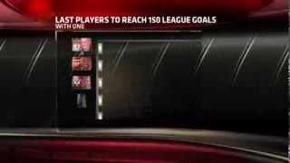 Wayne Rooney Best Player Mu Vs Hull City