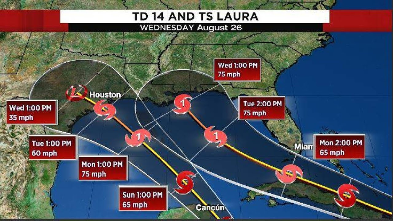 Tracking the tropics: Track for TD 14 now has Houston on 'dirty ...