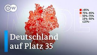 Was ist los mit dem Internet in Deutschland?   Made in Germany
