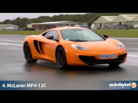 Sexiest Cars For 2013 - Autobytel's List Of The Best Looking Automobiles