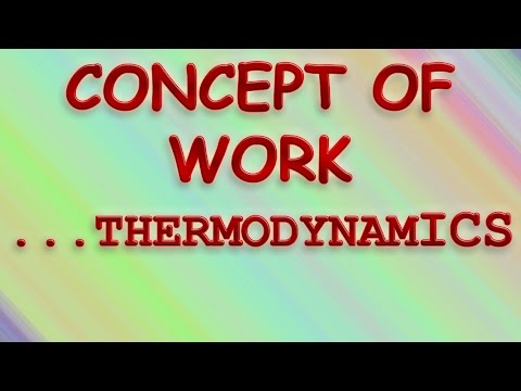 Concept of work in thermodynamics
