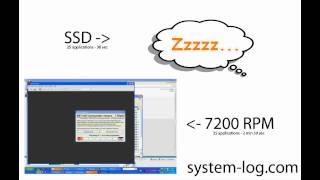 7200 RPM vs. SSD