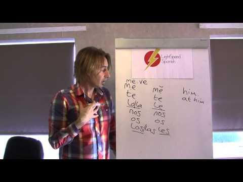 The Uses of Spanish DIRECT Pronouns LightSpeed Spanish