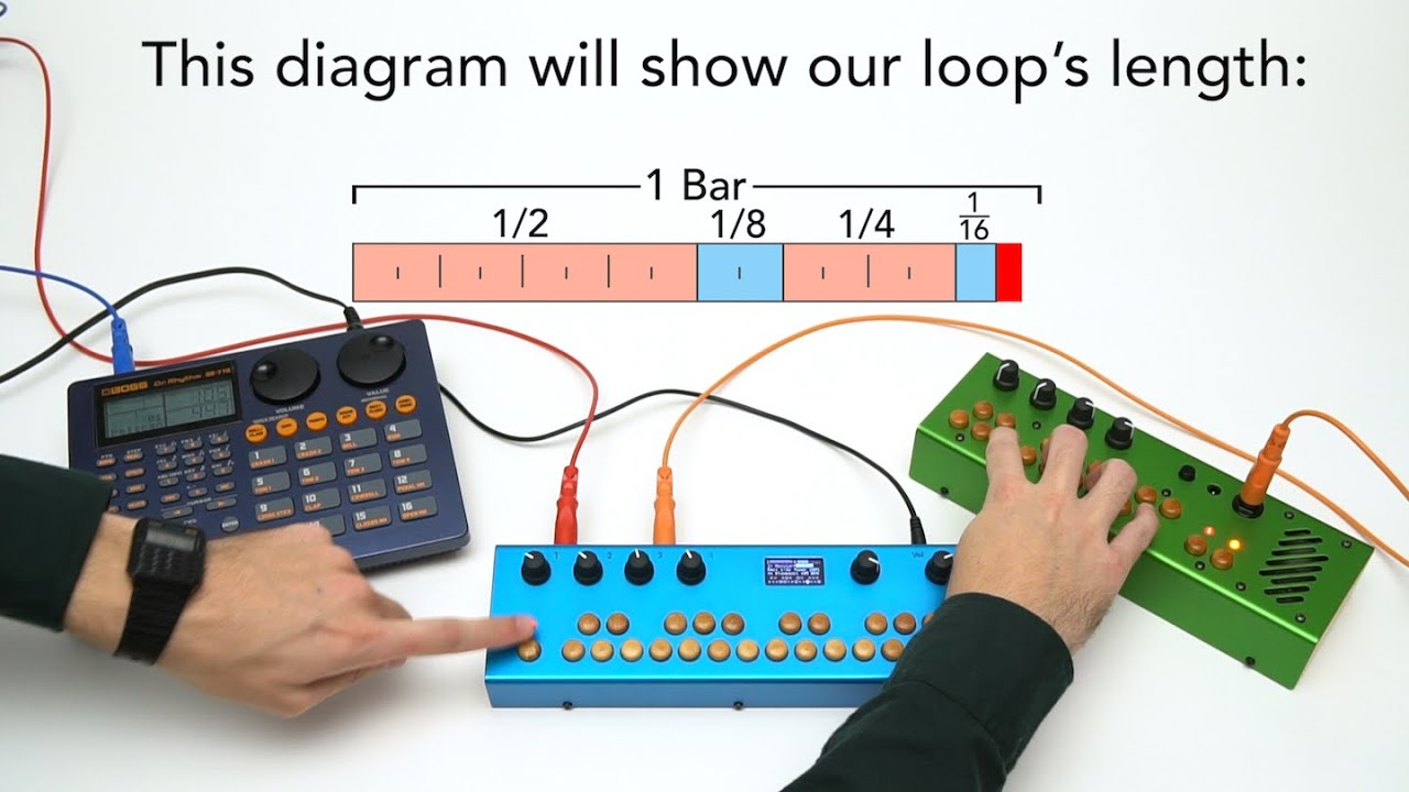 Critter Guitari Looper Wiring Diagram