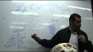 Dr.Ahmed Abd El-Rahman - G.I.T 2 - Peptic Ulcer part 1
