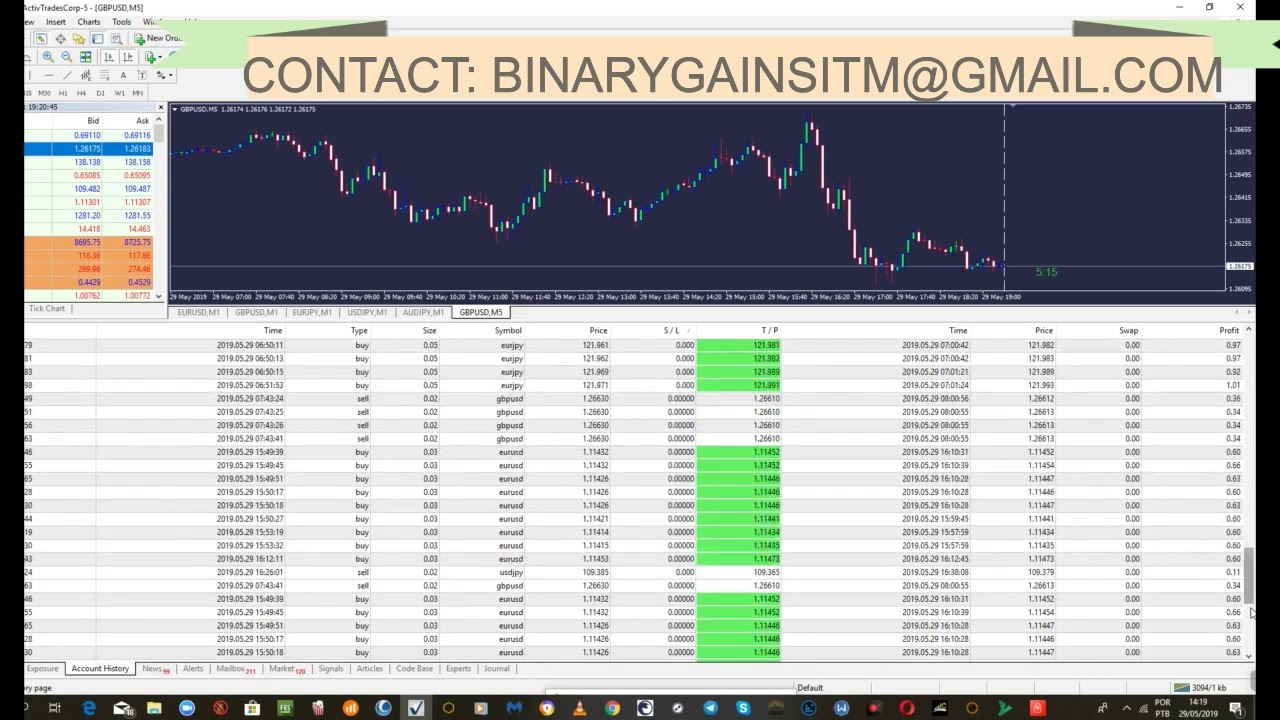 Arch Indicator Forex Scalping Trading Resulsts Best Indicator To
