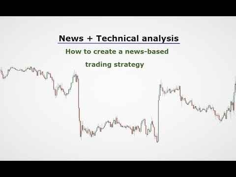 How to create a news based trading strategy ( Free Strategy )
