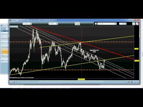 Analyse commodities (WTI, gold, silver) du 06 juin 2012