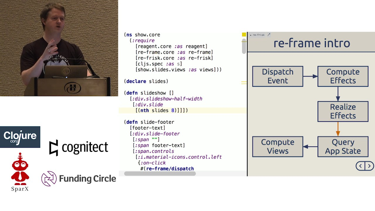 re-frame your ClojureScript applications - Shaun Mahood - YouTube