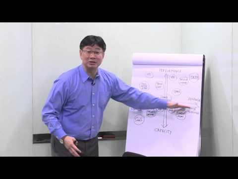 第三平台白板教程 - Pony Ma   EMC大中华区首席技术官