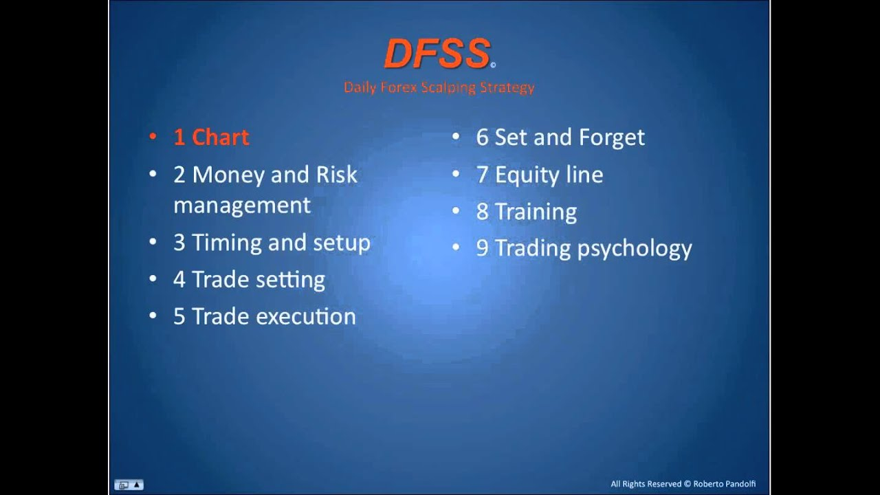 Forex daily close strategy
