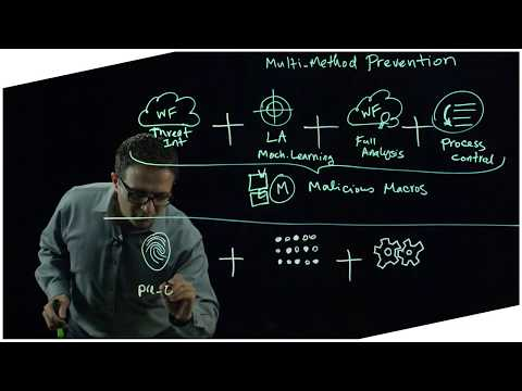 Lightboard Series: Traps Advanced Endpoint Protection