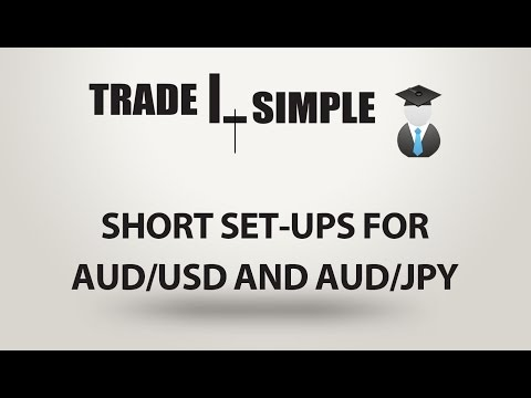 Learn Forex - Short set-ups on AUD/USD and AUD/JPY