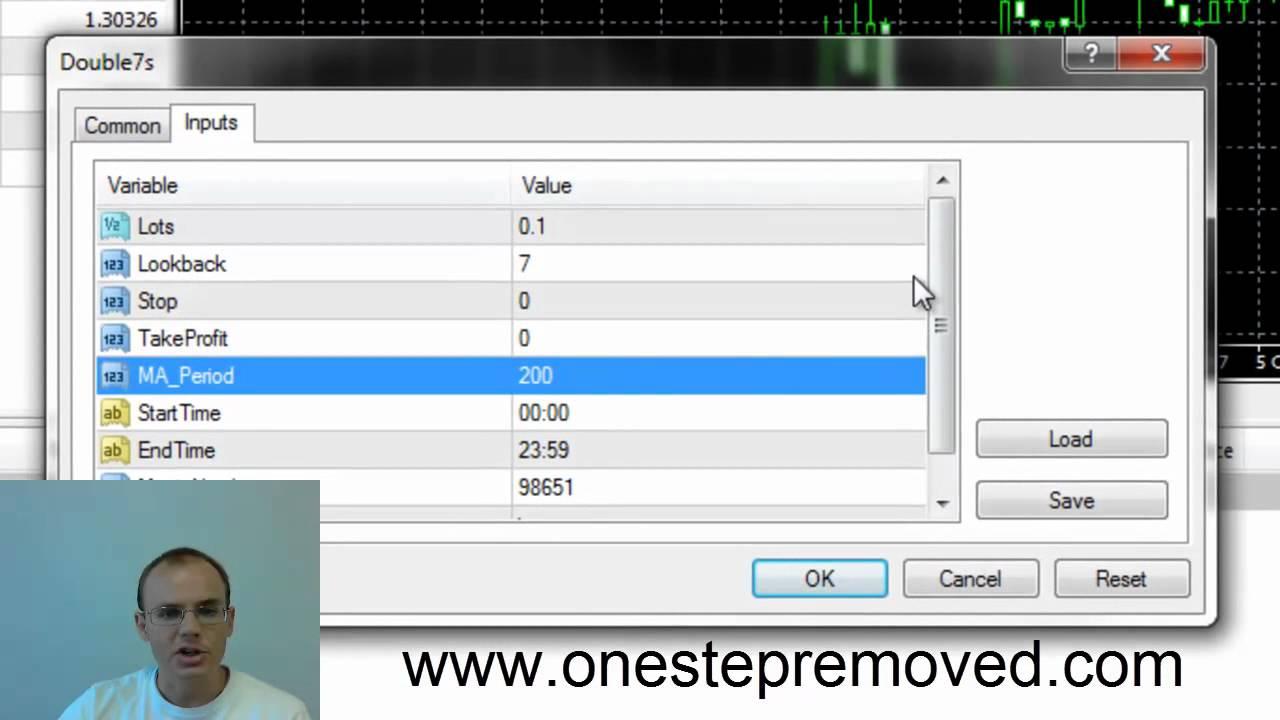 Metatrader Set File Youtube