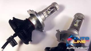Cyclon LED H4 Hi/Low 6000K 6000Lm PH type 7 — світлодіодна лампа H4