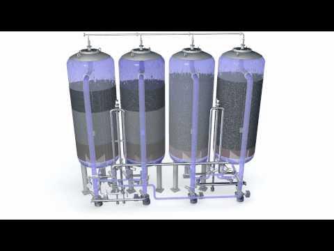 Hydronomic F: Media  filtration process