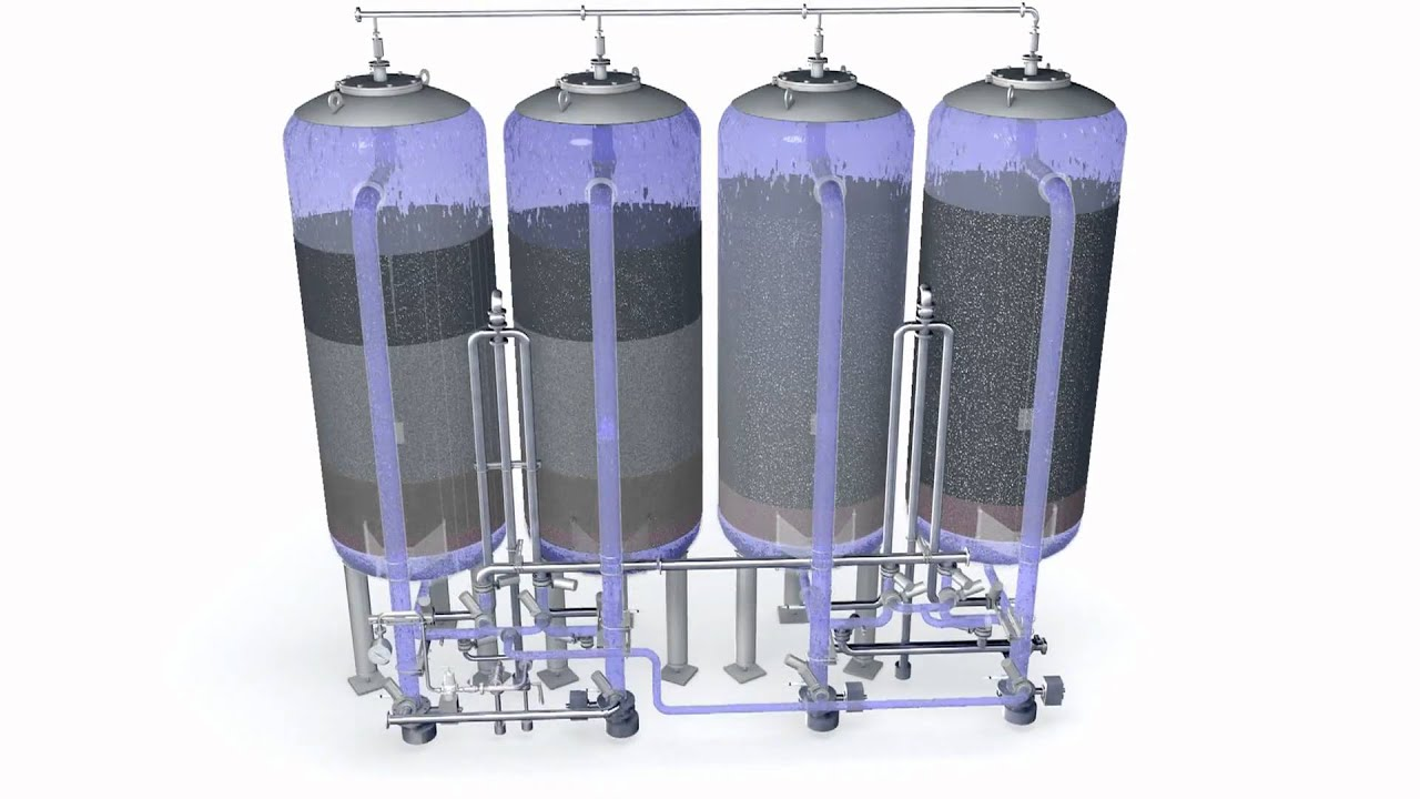 Hydronomic F Media Filtration Process Youtube